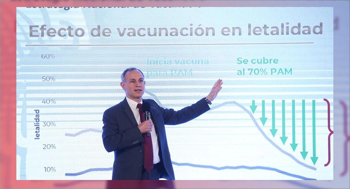 Hugo López-Gatell explica el efecto de la vacunación en la letalidad del COVID-19